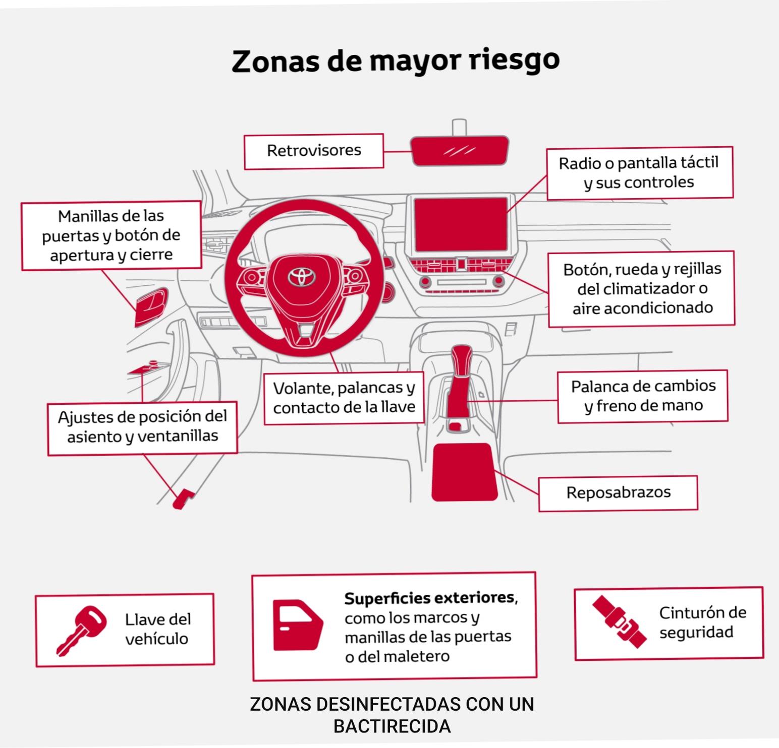 ruanvi.es_medidas_protecion_covid_19-materiales1